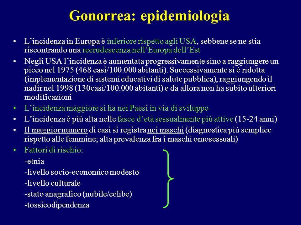 Gonorrea: epidemiologia