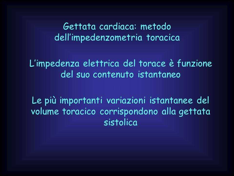 Gettata cardiaca: metodo dell'impedenzometria toracica
