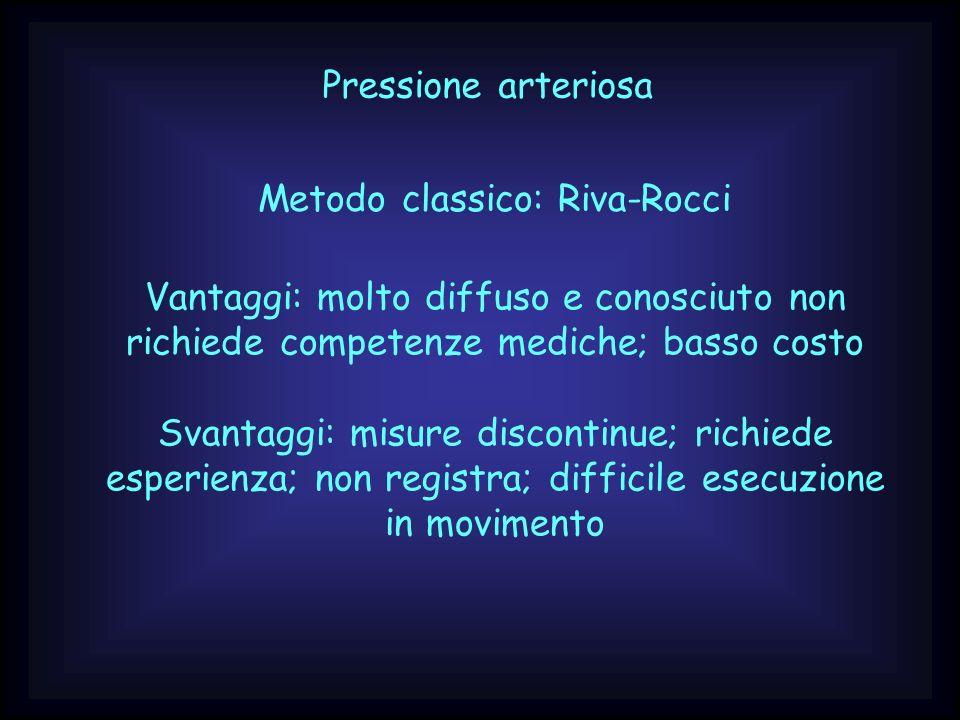 Metodo classico: Riva-Rocci