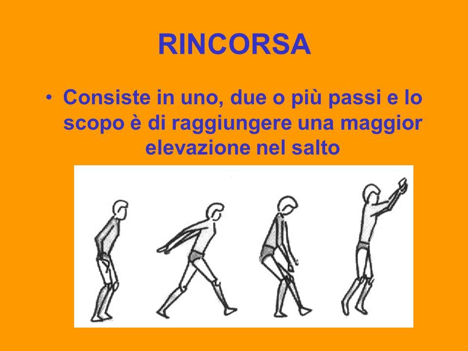 RINCORSA Consiste in uno, due o più passi e lo scopo è di raggiungere una maggior elevazione nel salto.