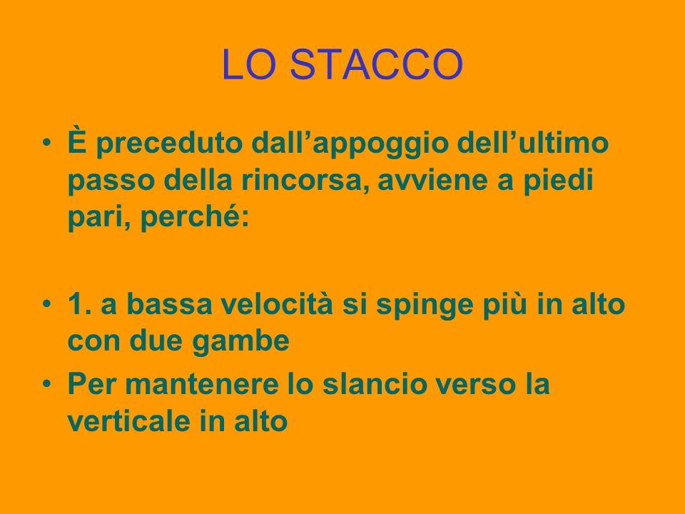 LO STACCO È preceduto dall'appoggio dell'ultimo passo della rincorsa, avviene a piedi pari, perché: