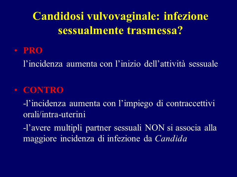 Candidosi vulvovaginale: infezione sessualmente trasmessa