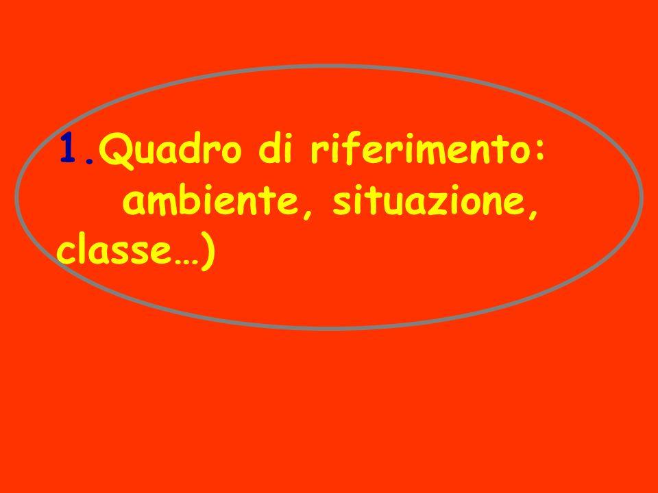 1.Quadro di riferimento: ambiente, situazione, classe…)