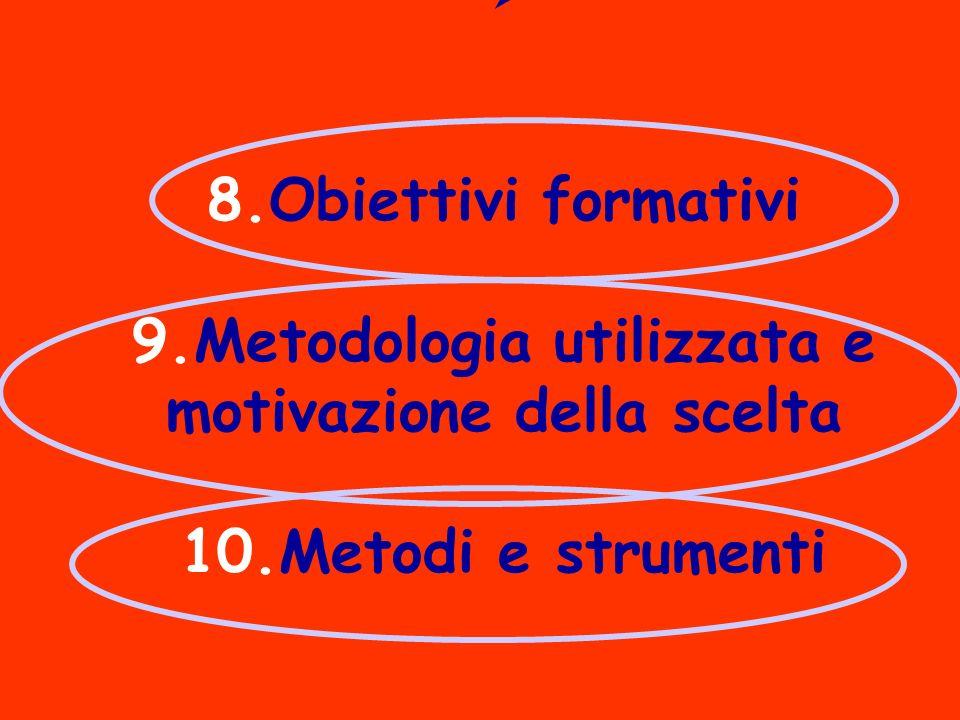8.Obiettivi formativi 9.Metodologia utilizzata e motivazione della scelta 10.Metodi e strumenti