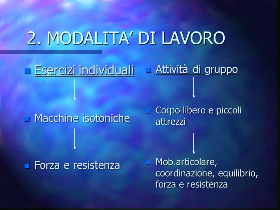 2. MODALITA' DI LAVORO Esercizi individuali Attività di gruppo