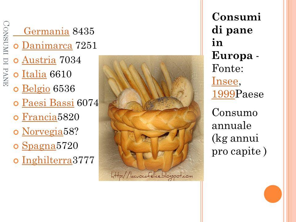Consumi di pane in Europa - Fonte: Insee, 1999Paese