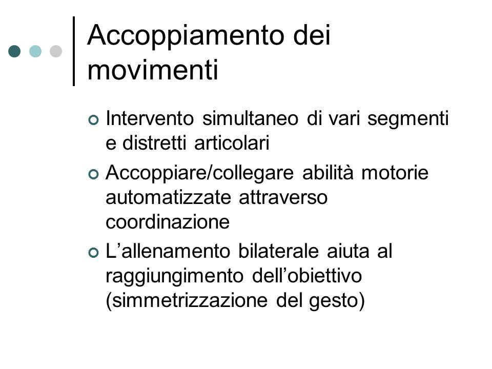 Accoppiamento dei movimenti