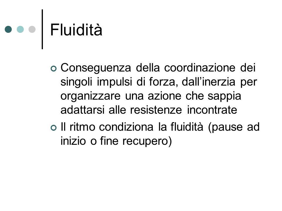 Fluidità