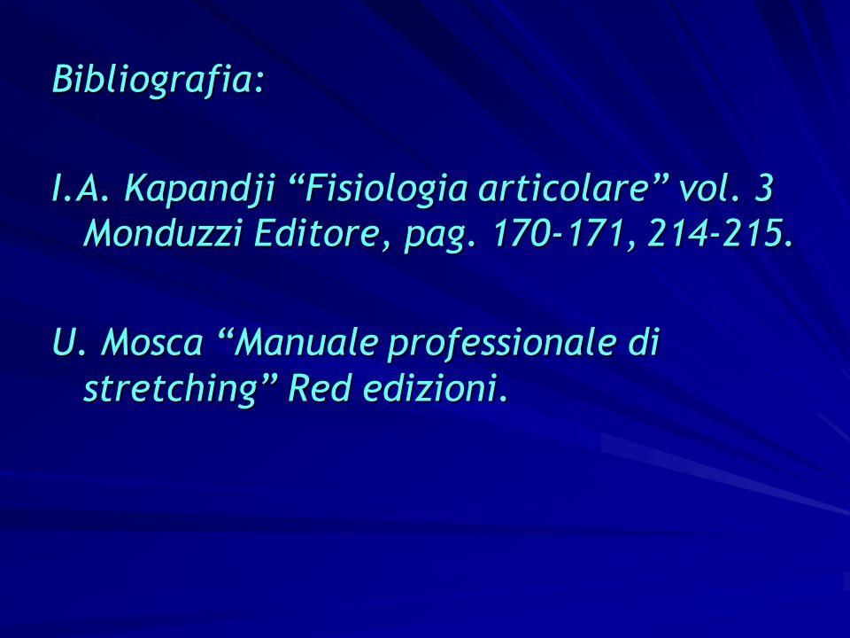 Bibliografia: I.A. Kapandji Fisiologia articolare vol. 3 Monduzzi Editore, pag. 170-171, 214-215.