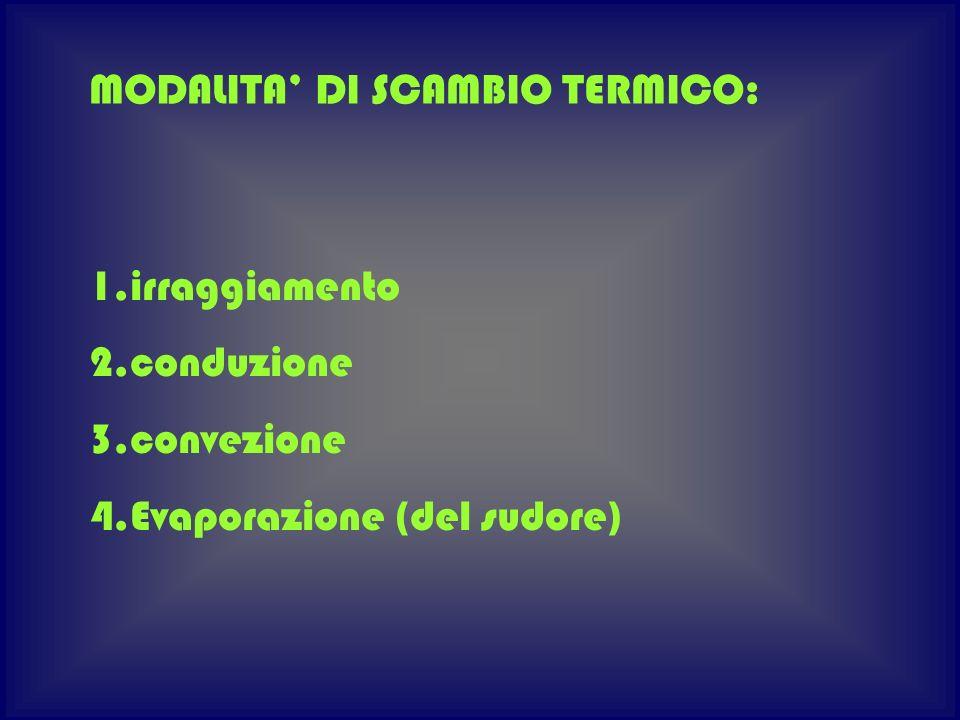 MODALITA' DI SCAMBIO TERMICO: