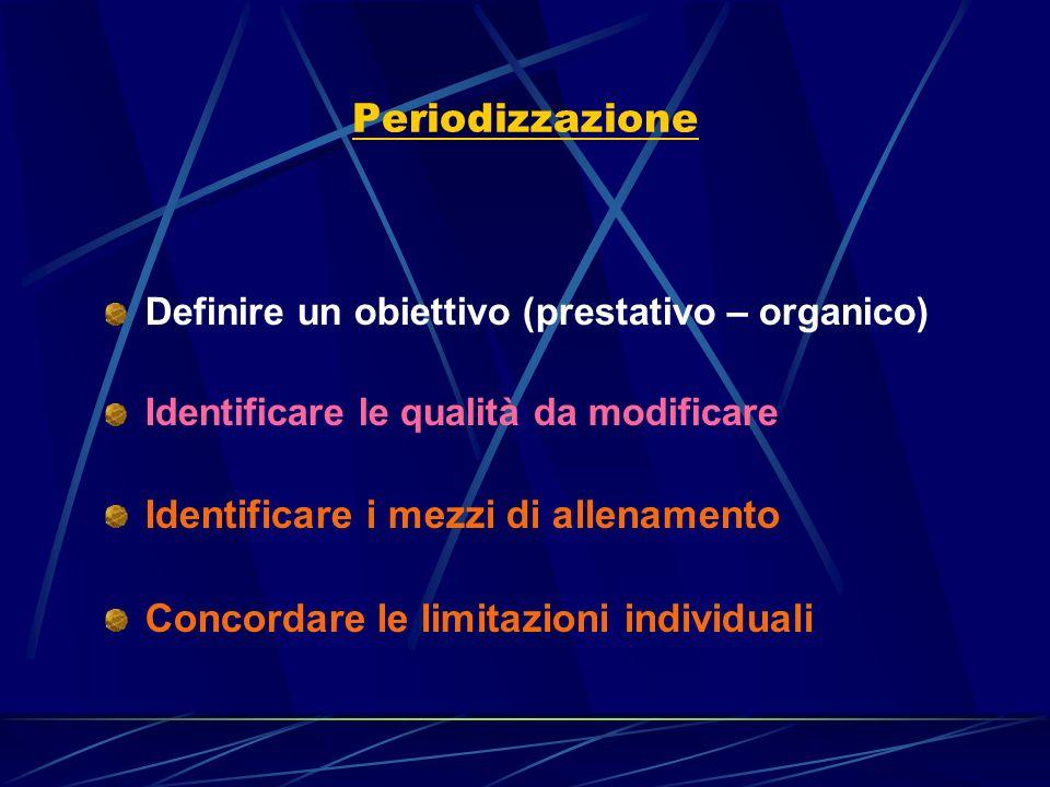 Periodizzazione Identificare i mezzi di allenamento
