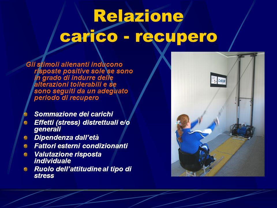 Relazione carico - recupero