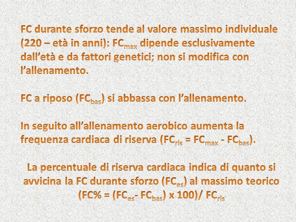 FC durante sforzo tende al valore massimo individuale (220 – età in anni): FCmax dipende esclusivamente dall'età e da fattori genetici; non si modifica con l'allenamento.