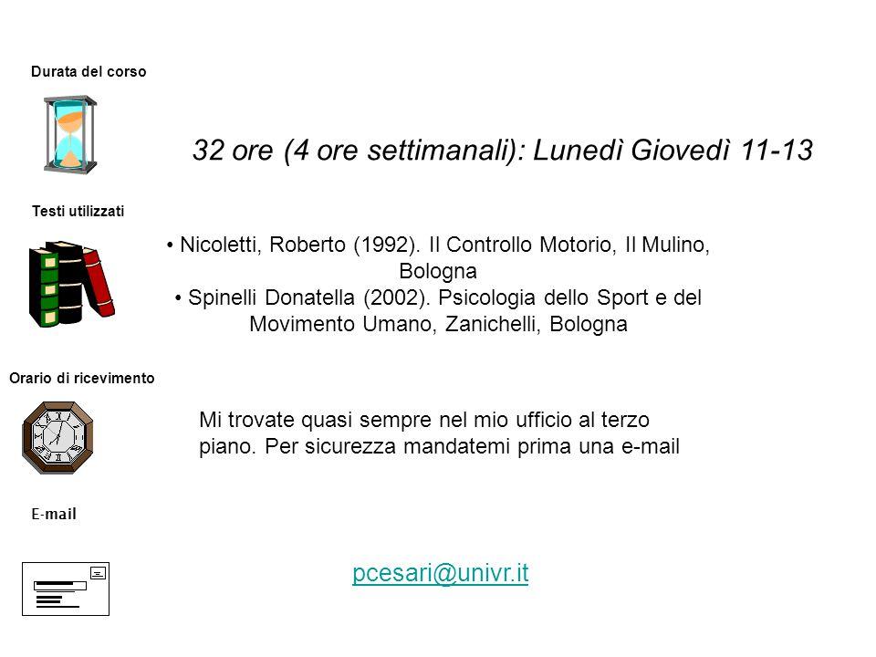 Nicoletti, Roberto (1992). Il Controllo Motorio, Il Mulino, Bologna