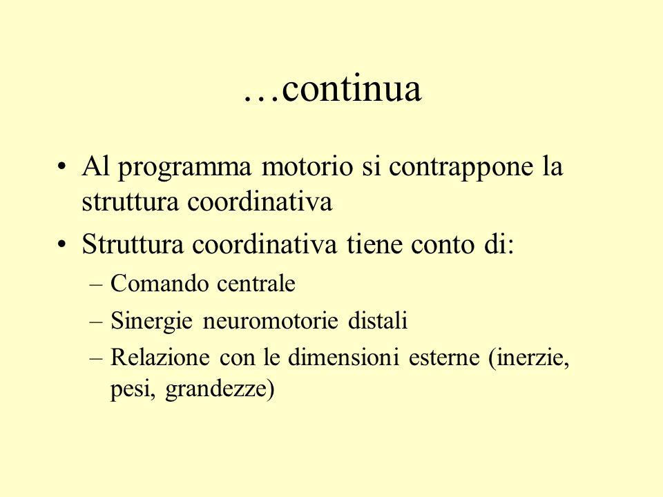 …continuaAl programma motorio si contrappone la struttura coordinativa. Struttura coordinativa tiene conto di: