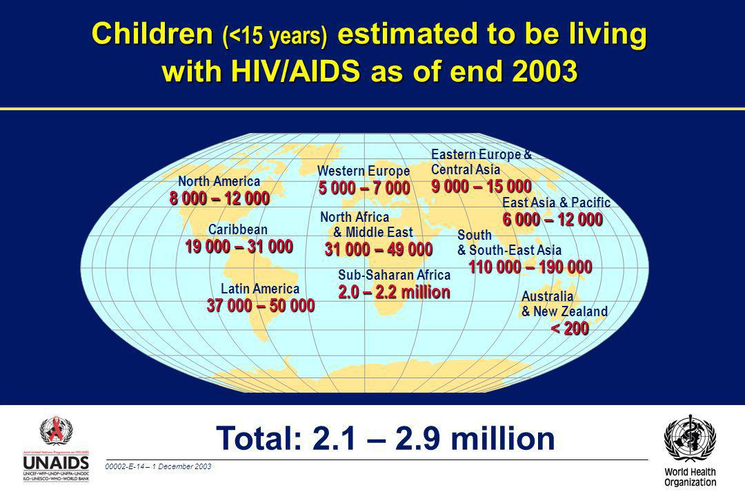 Children (<15 years) estimated to be living with HIV/AIDS as of end 2003