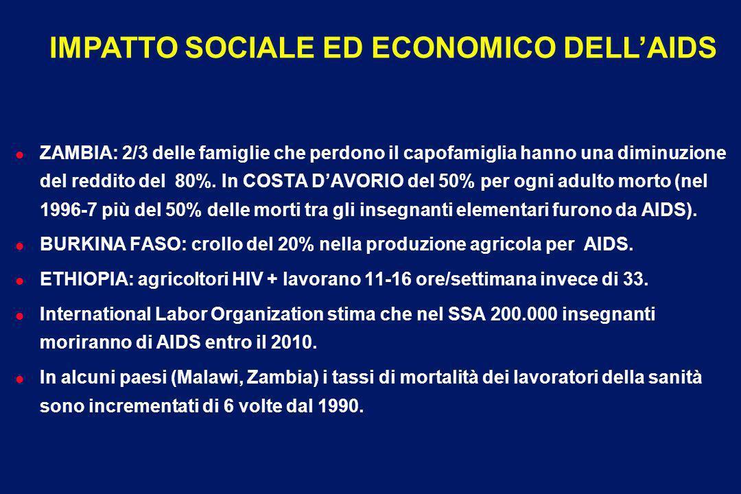 IMPATTO SOCIALE ED ECONOMICO DELL'AIDS