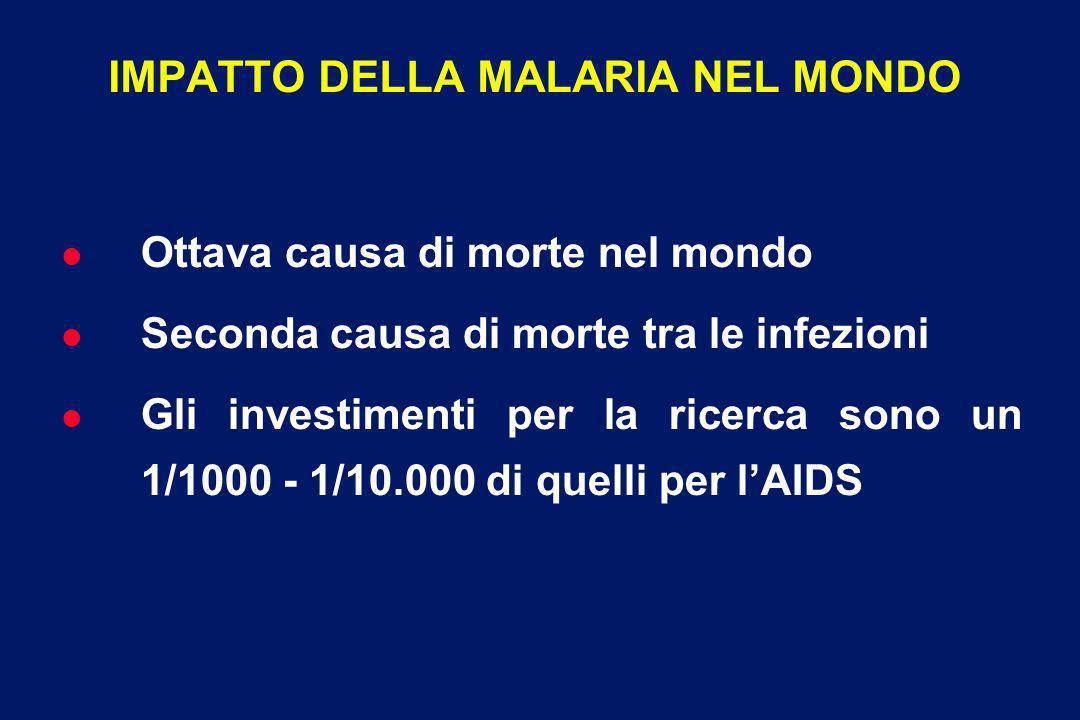 IMPATTO DELLA MALARIA NEL MONDO