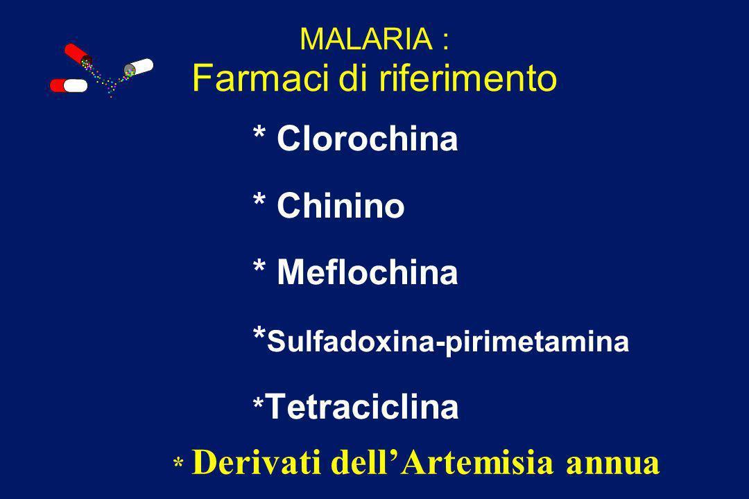 MALARIA : Farmaci di riferimento