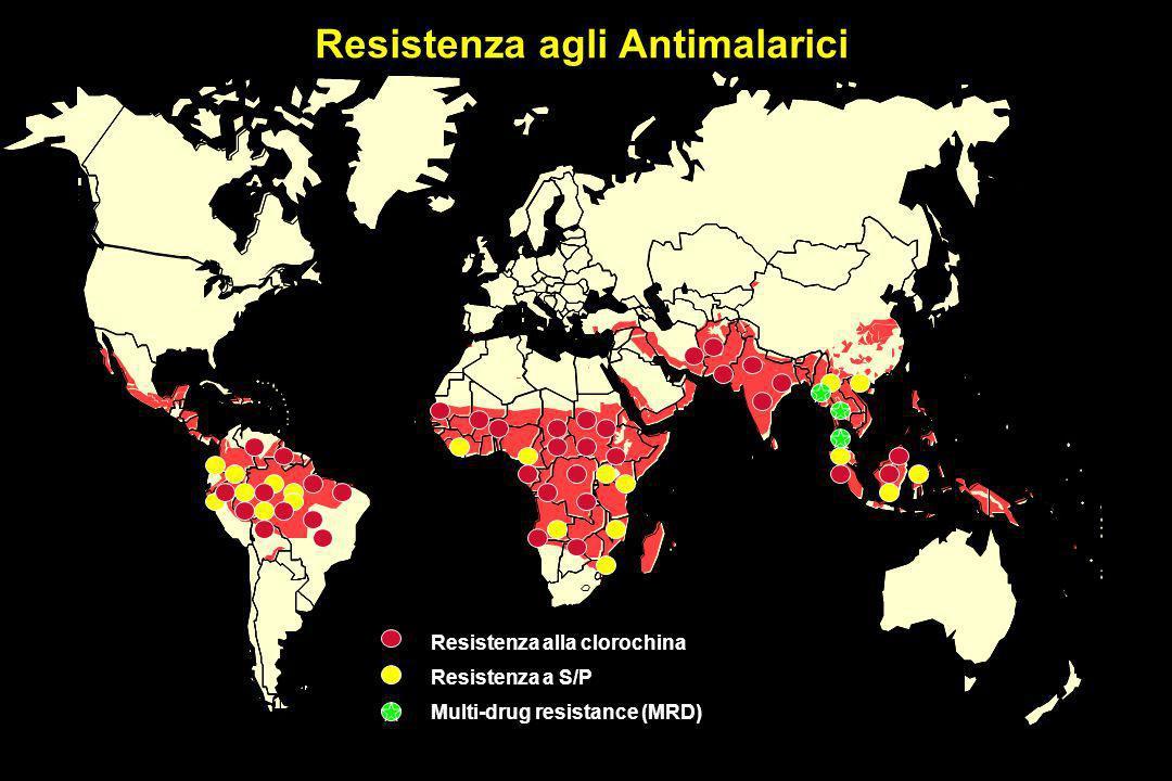 Resistenza agli Antimalarici
