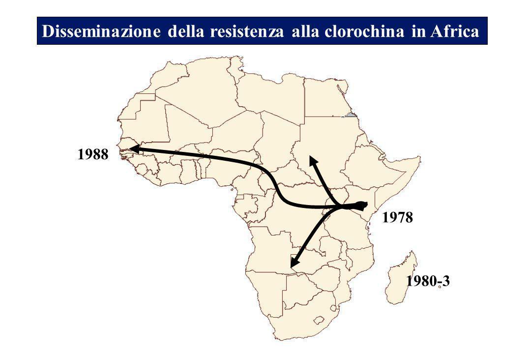 Disseminazione della resistenza alla clorochina in Africa