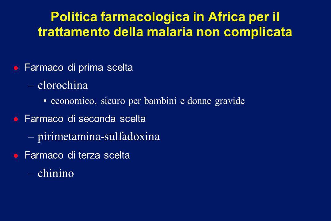 Politica farmacologica in Africa per il trattamento della malaria non complicata