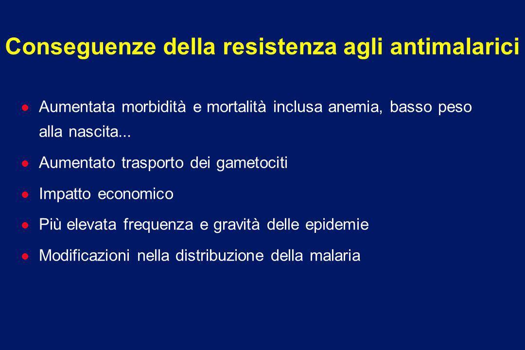 Conseguenze della resistenza agli antimalarici