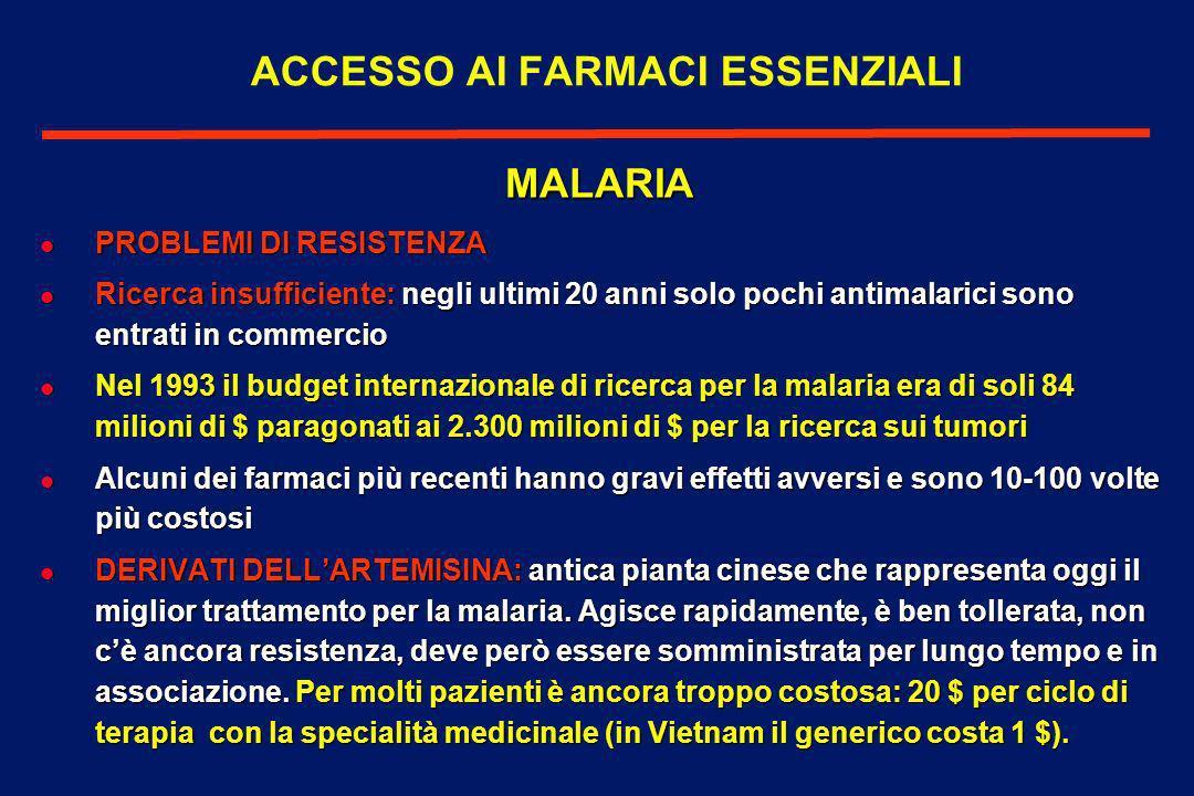 ACCESSO AI FARMACI ESSENZIALI