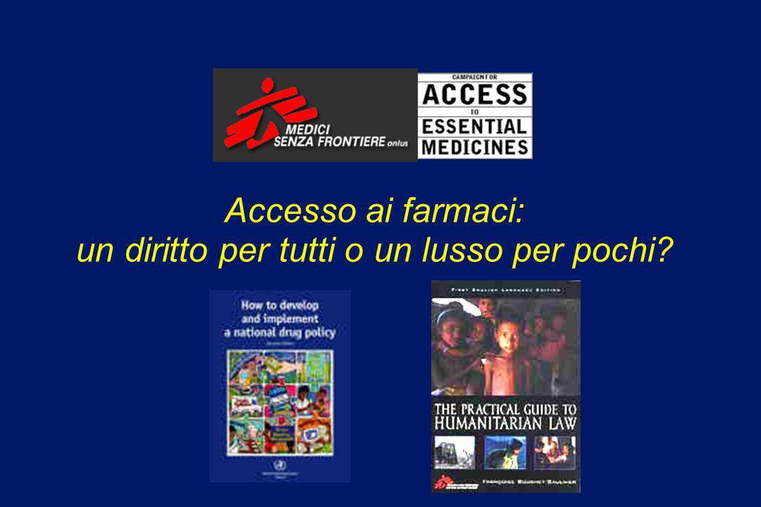 Accesso ai farmaci: un diritto per tutti o un lusso per pochi