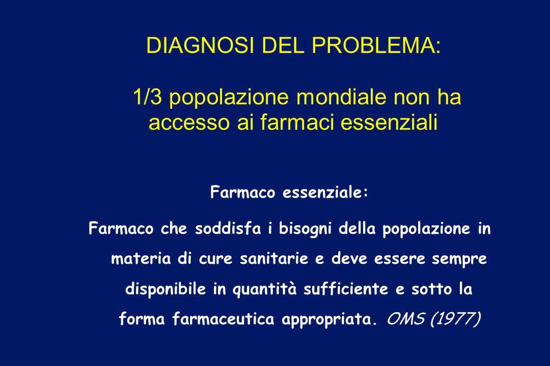 DIAGNOSI DEL PROBLEMA: 1/3 popolazione mondiale non ha accesso ai farmaci essenziali