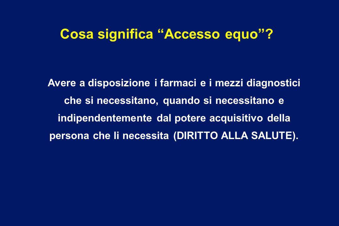 Cosa significa Accesso equo
