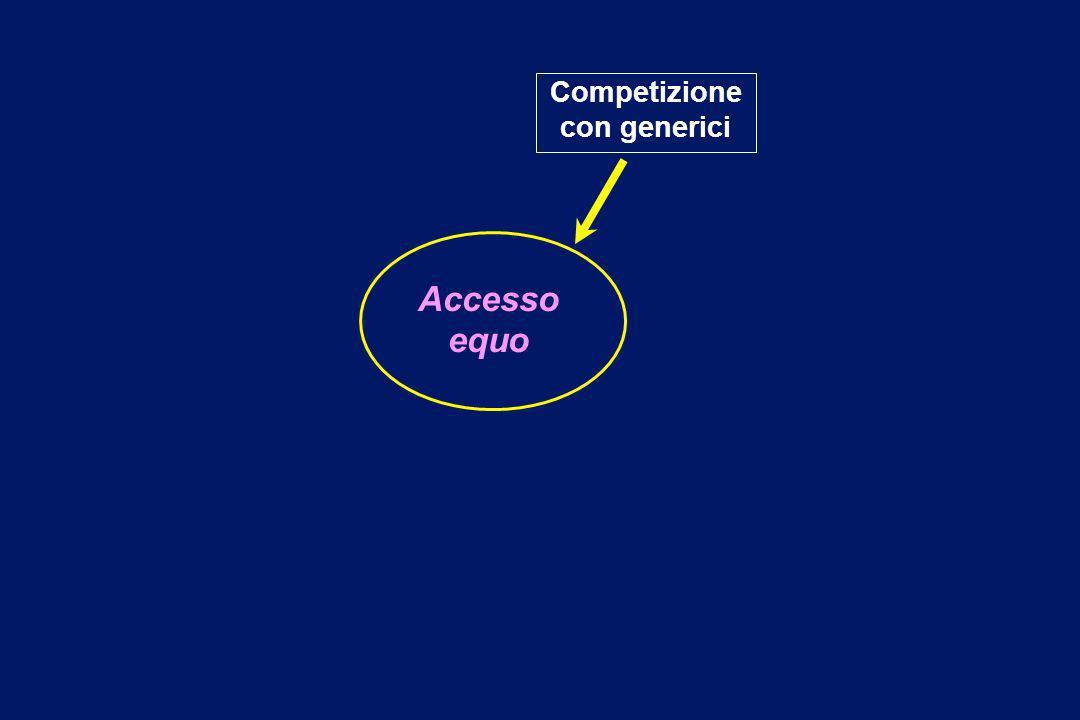 Competizione con generici