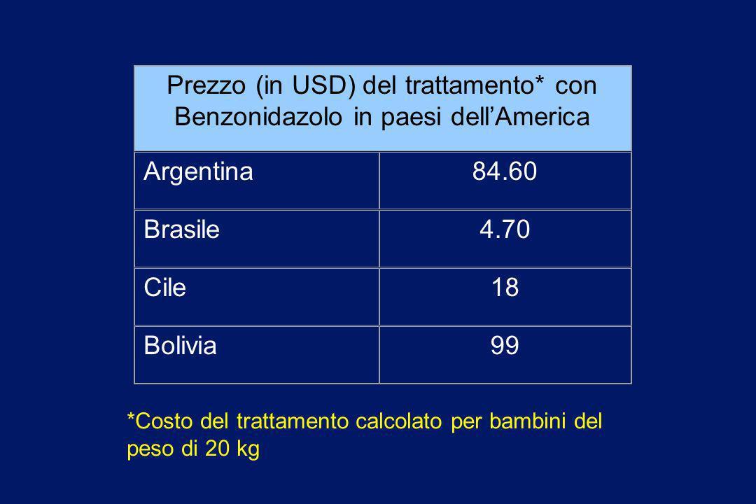 *Costo del trattamento calcolato per bambini del peso di 20 kg