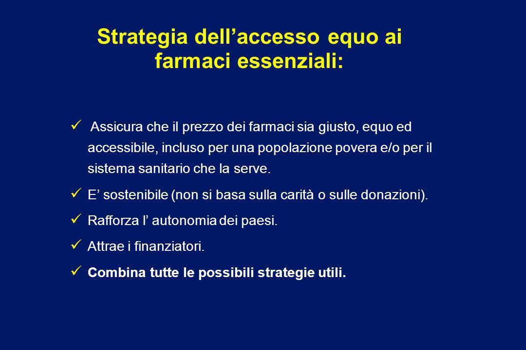 Strategia dell'accesso equo ai farmaci essenziali: