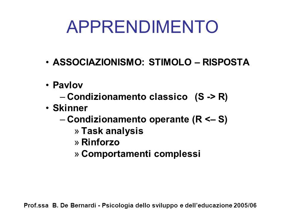 APPRENDIMENTO ASSOCIAZIONISMO: STIMOLO – RISPOSTA Pavlov