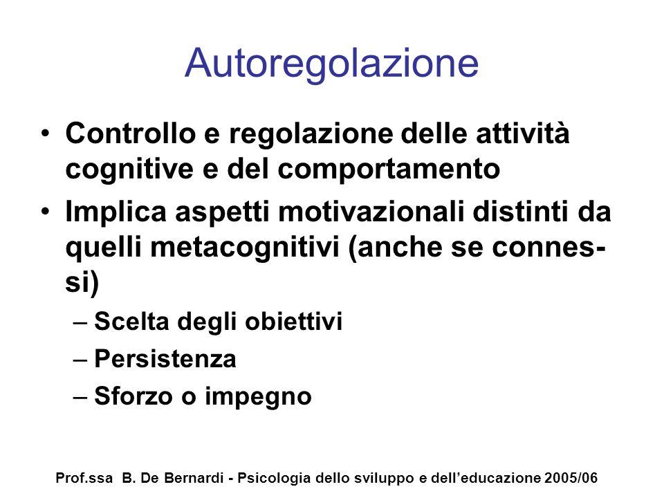Autoregolazione Controllo e regolazione delle attività cognitive e del comportamento.