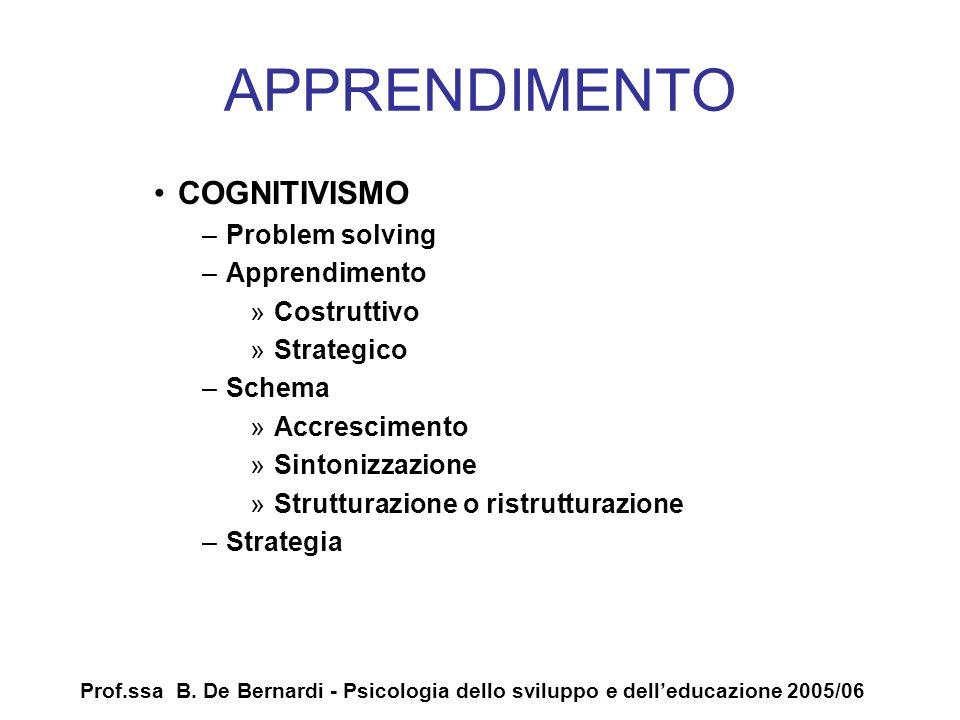 APPRENDIMENTO COGNITIVISMO Problem solving Apprendimento Costruttivo