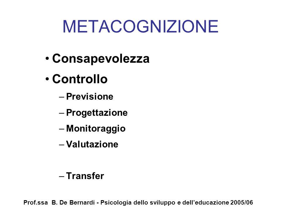 METACOGNIZIONE Consapevolezza Controllo Previsione Progettazione