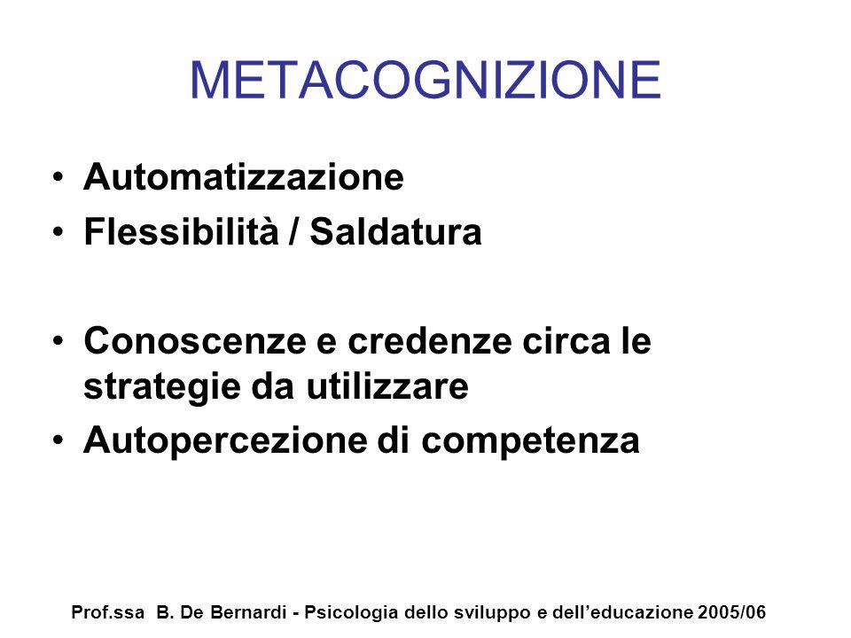 METACOGNIZIONE Automatizzazione Flessibilità / Saldatura