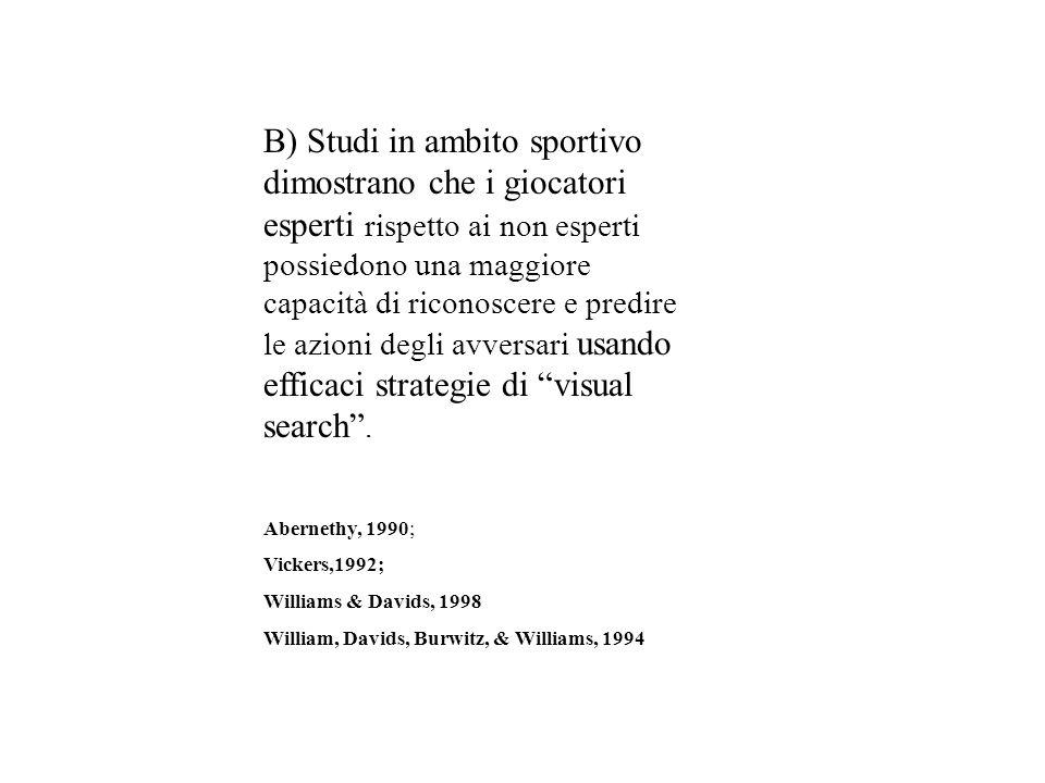 B) Studi in ambito sportivo dimostrano che i giocatori esperti rispetto ai non esperti possiedono una maggiore capacità di riconoscere e predire le azioni degli avversari usando efficaci strategie di visual search .