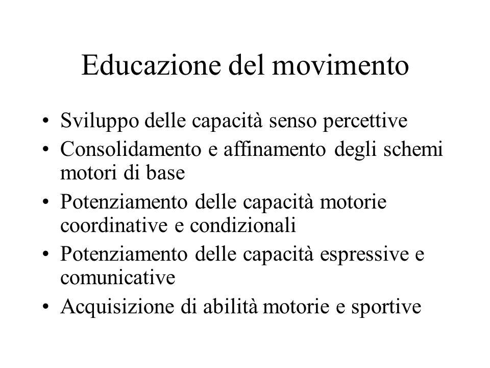 Educazione del movimento