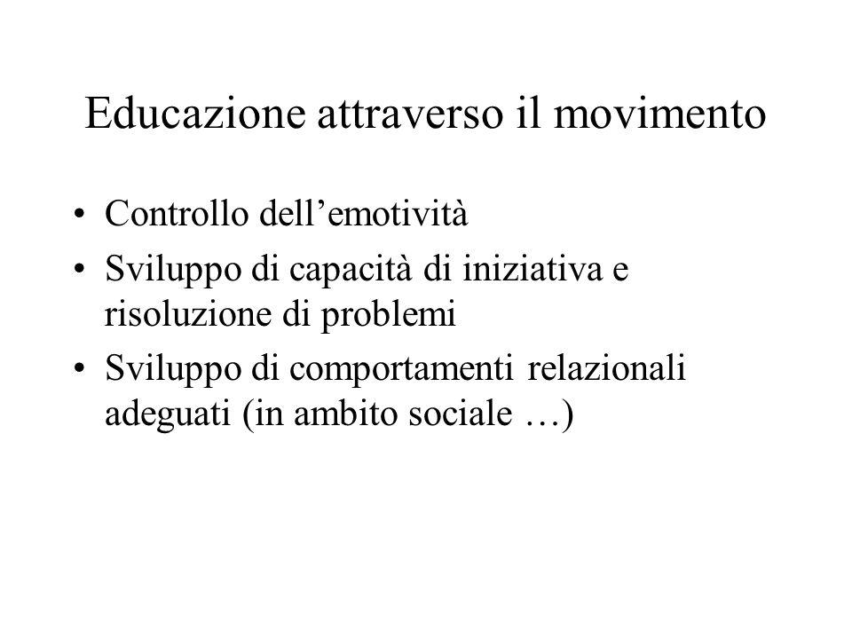 Educazione attraverso il movimento