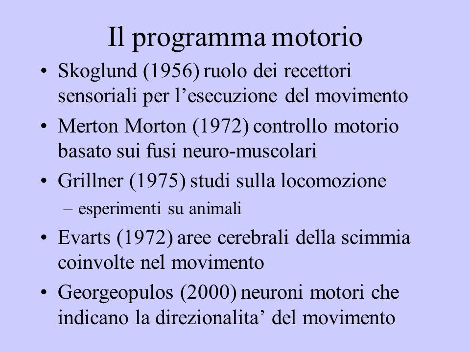 Il programma motorio Skoglund (1956) ruolo dei recettori sensoriali per l'esecuzione del movimento.