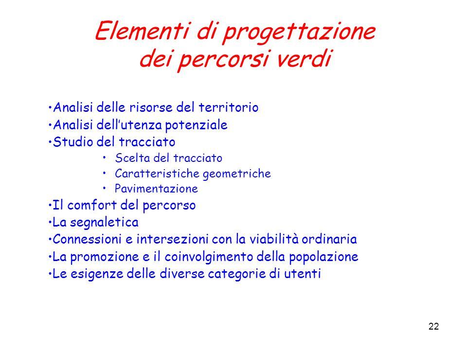Elementi di progettazione dei percorsi verdi