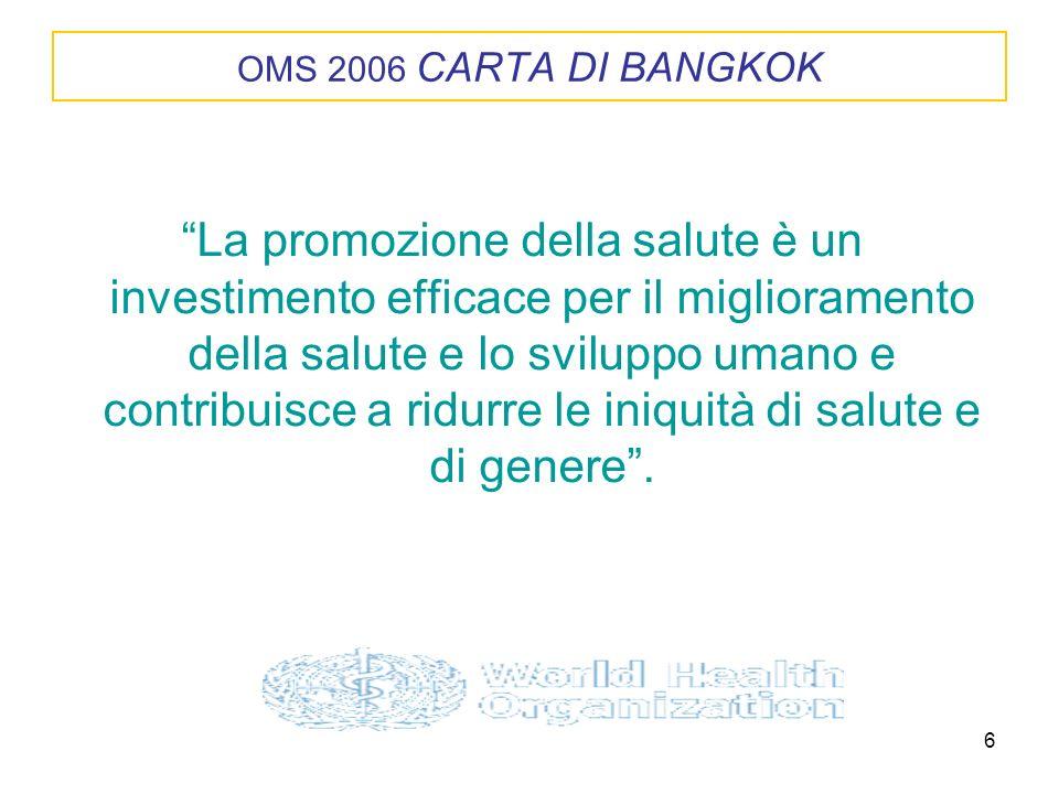 OMS 2006 CARTA DI BANGKOK