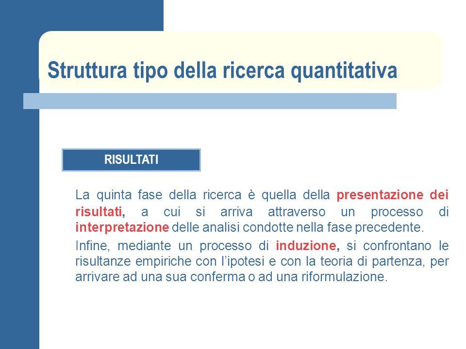 Struttura tipo della ricerca quantitativa