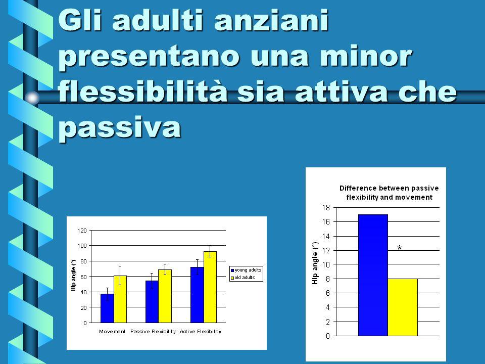 Gli adulti anziani presentano una minor flessibilità sia attiva che passiva