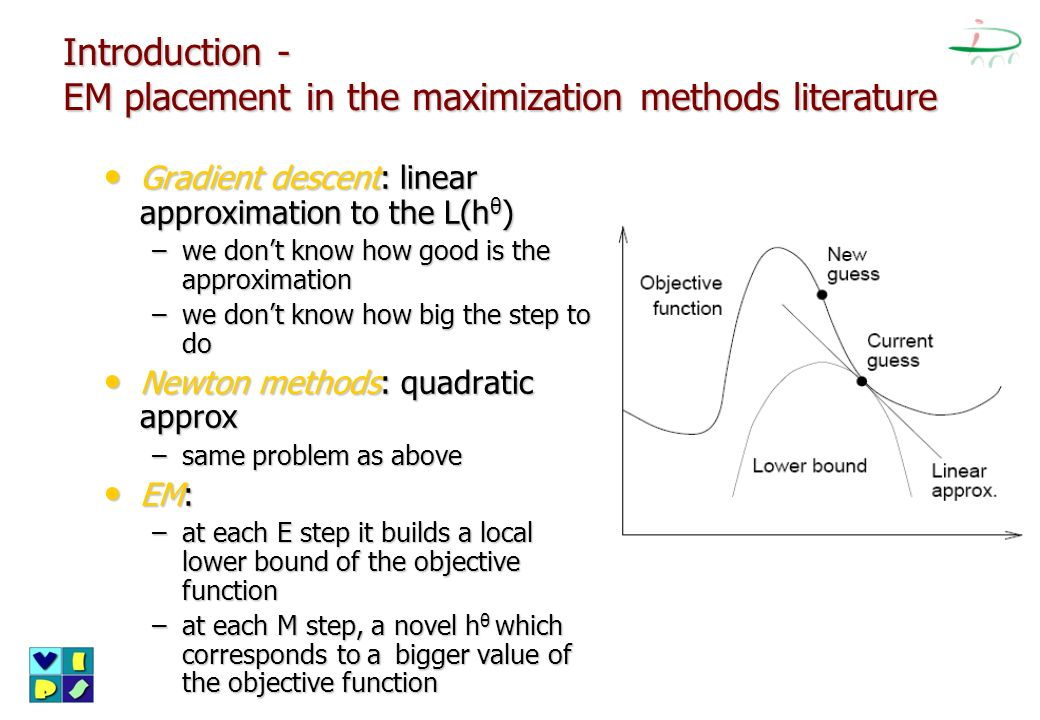 Introduction - EM placement in the maximization methods literature