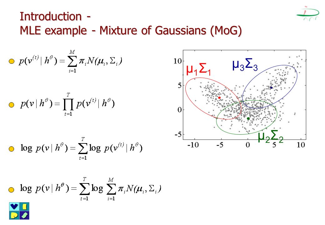 Introduction - MLE example - Mixture of Gaussians (MoG)