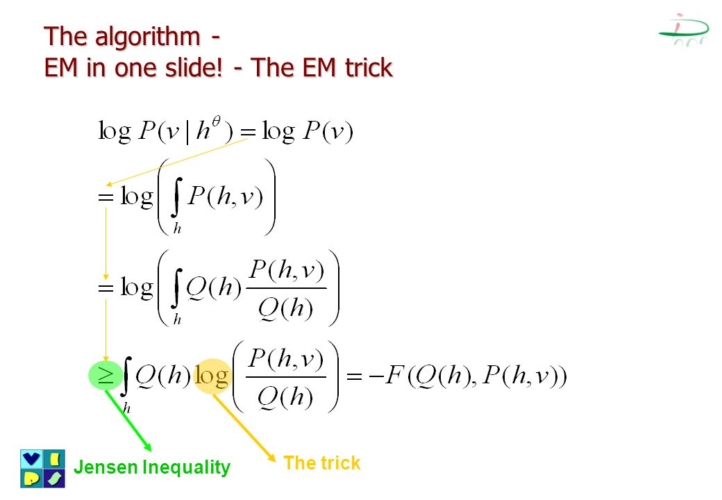 The algorithm - EM in one slide! - The EM trick